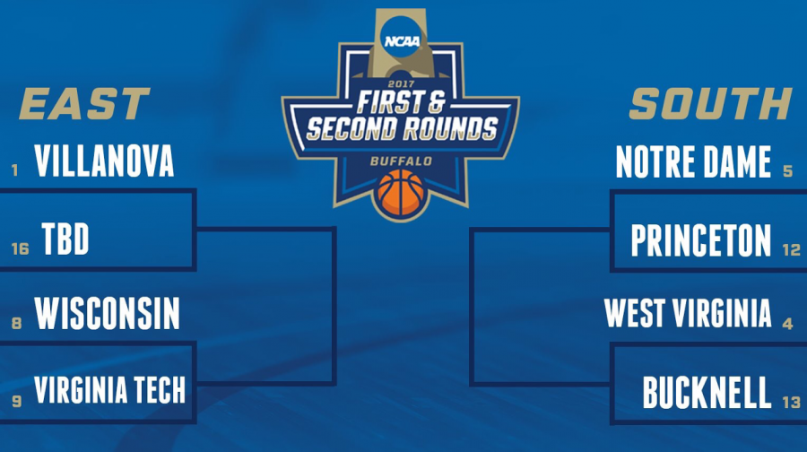 March Madness in the 716